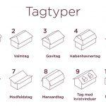 tagtyper